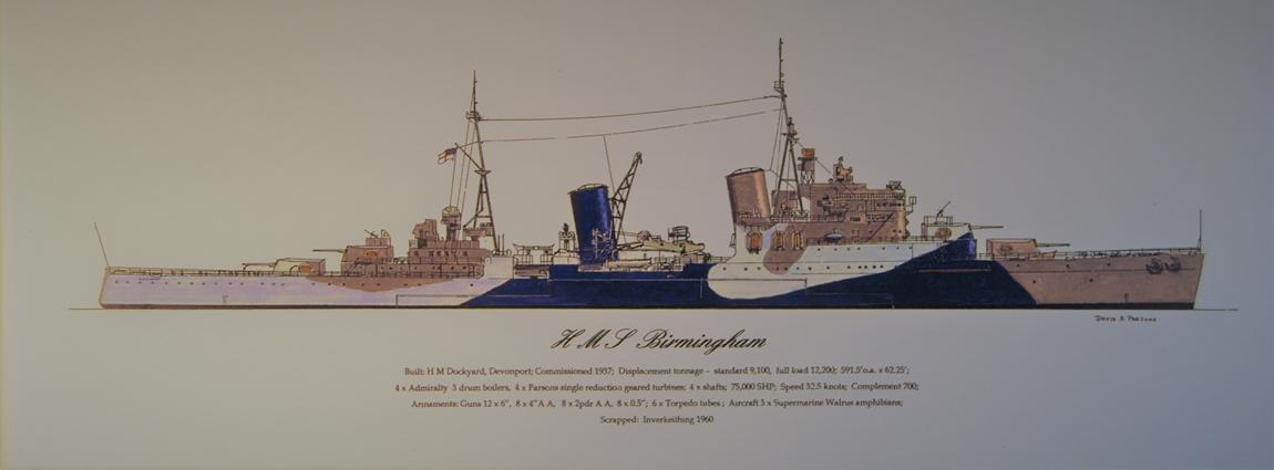 HMS_Birmingham